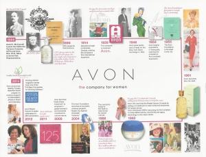 Avon Timeline