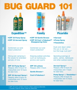 bug_guard_chart_101_en